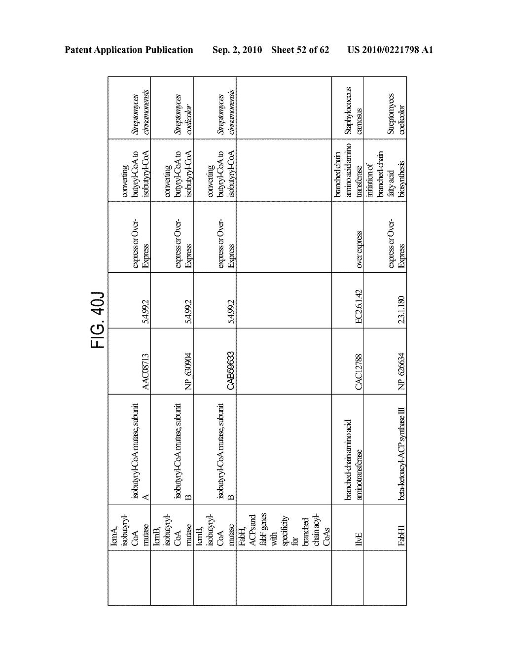 METHODS AND COMPOSITIONS FOR PRODUCING HYDROCARBONS - diagram, schematic, and image 53