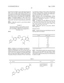 TRIAZOLE DERIVATIVES FOR TREATING ALZHEIMER S DISEASE AND RELATED CONDITIONS diagram and image