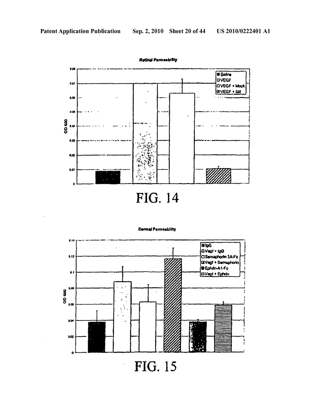 COMPOSITIONS AND METHODS FOR TREATING PATHOLOGIC ANGIOGENESIS AND VASCULAR PERMEABILITY - diagram, schematic, and image 21
