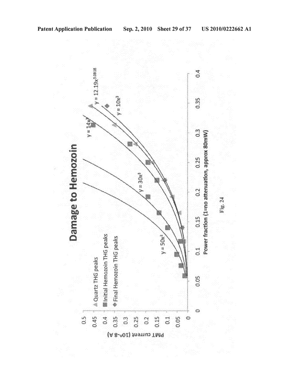 Systems, devices, and methods including paramagnetic oscillation, rotation, and translation of hemozoin asymmetric nanoparticles in response to dark-field or Rheinberg detection of the presence of hemozoin - diagram, schematic, and image 30
