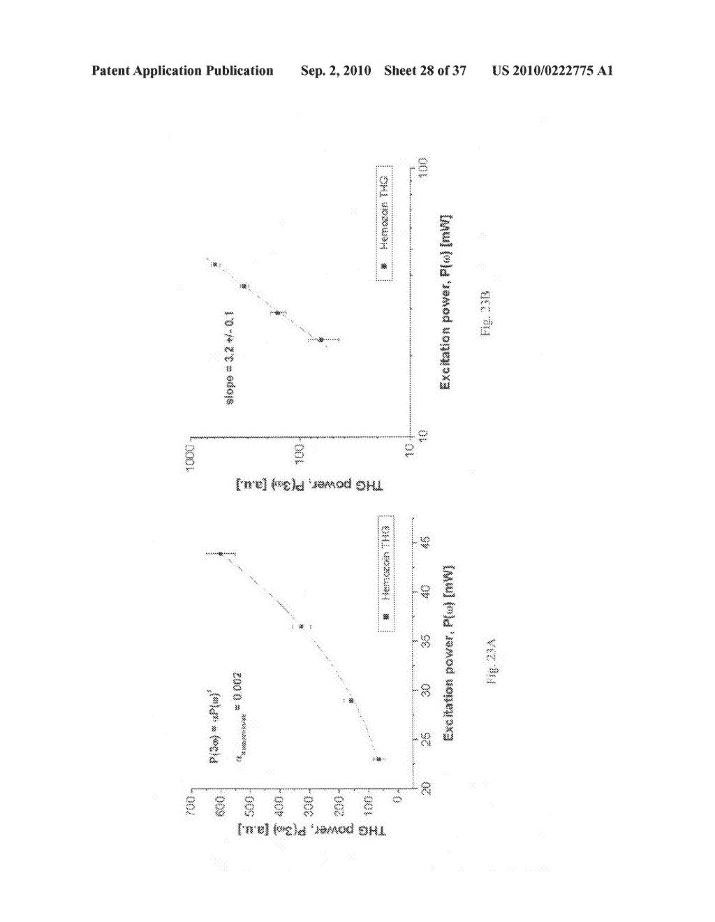 Systems, devices, and methods including paramagnetic oscillation, rotation and translation of hemozoin asymmetric nanoparticles in response to multi-harmonic optical detection of the presence of hemozoin - diagram, schematic, and image 29