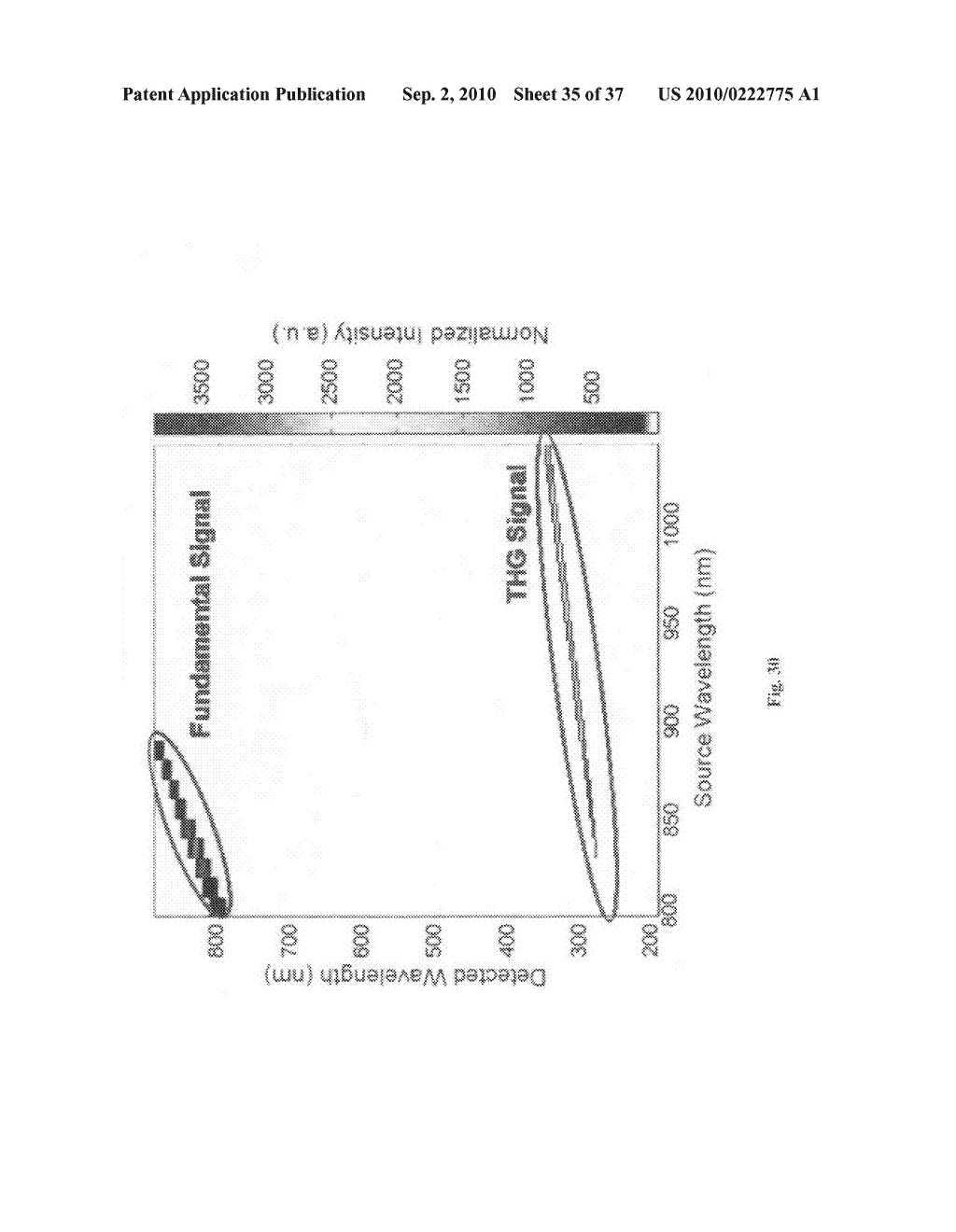 Systems, devices, and methods including paramagnetic oscillation, rotation and translation of hemozoin asymmetric nanoparticles in response to multi-harmonic optical detection of the presence of hemozoin - diagram, schematic, and image 36