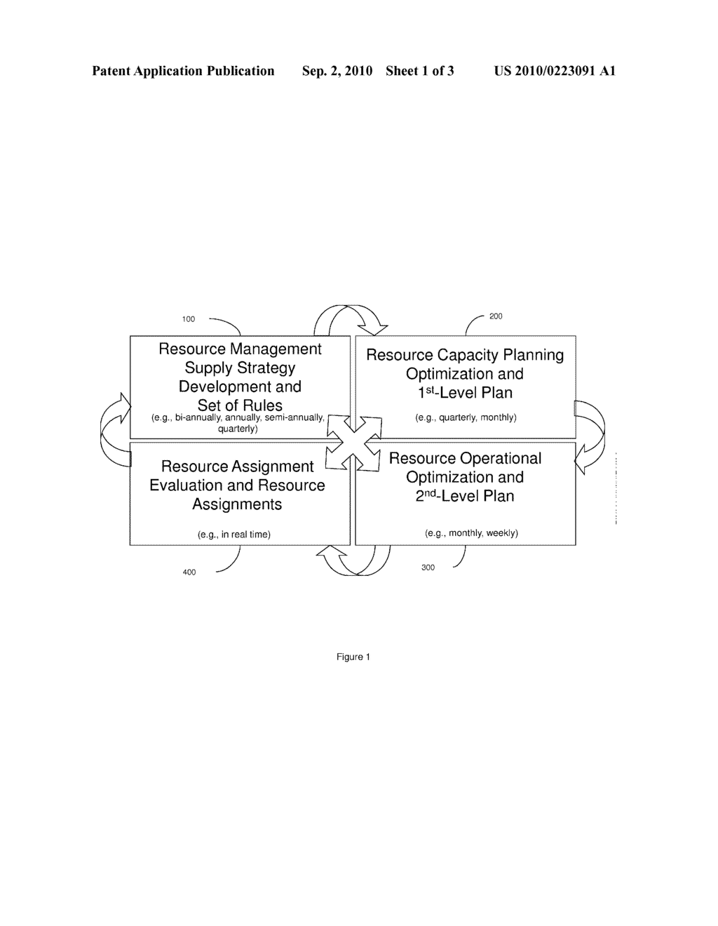 METHOD FOR MANAGING HUMAN RESOURCES - diagram, schematic, and image 02