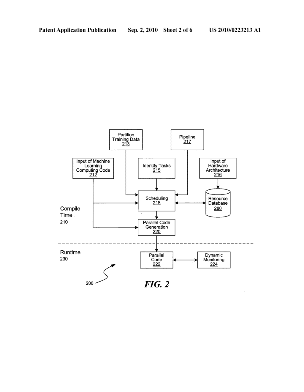 SYSTEM AND METHOD FOR PARALLELIZATION OF MACHINE LEARNING COMPUTING CODE - diagram, schematic, and image 03