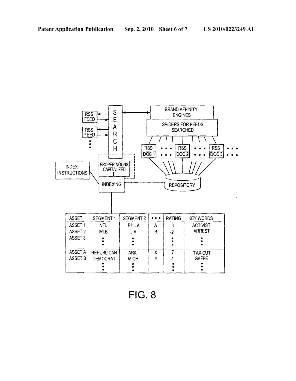 Apparatus, System and Method for a Brand Affinity Engine Using Positive and Negative Mentions and Indexing - diagram, schematic, and image 07
