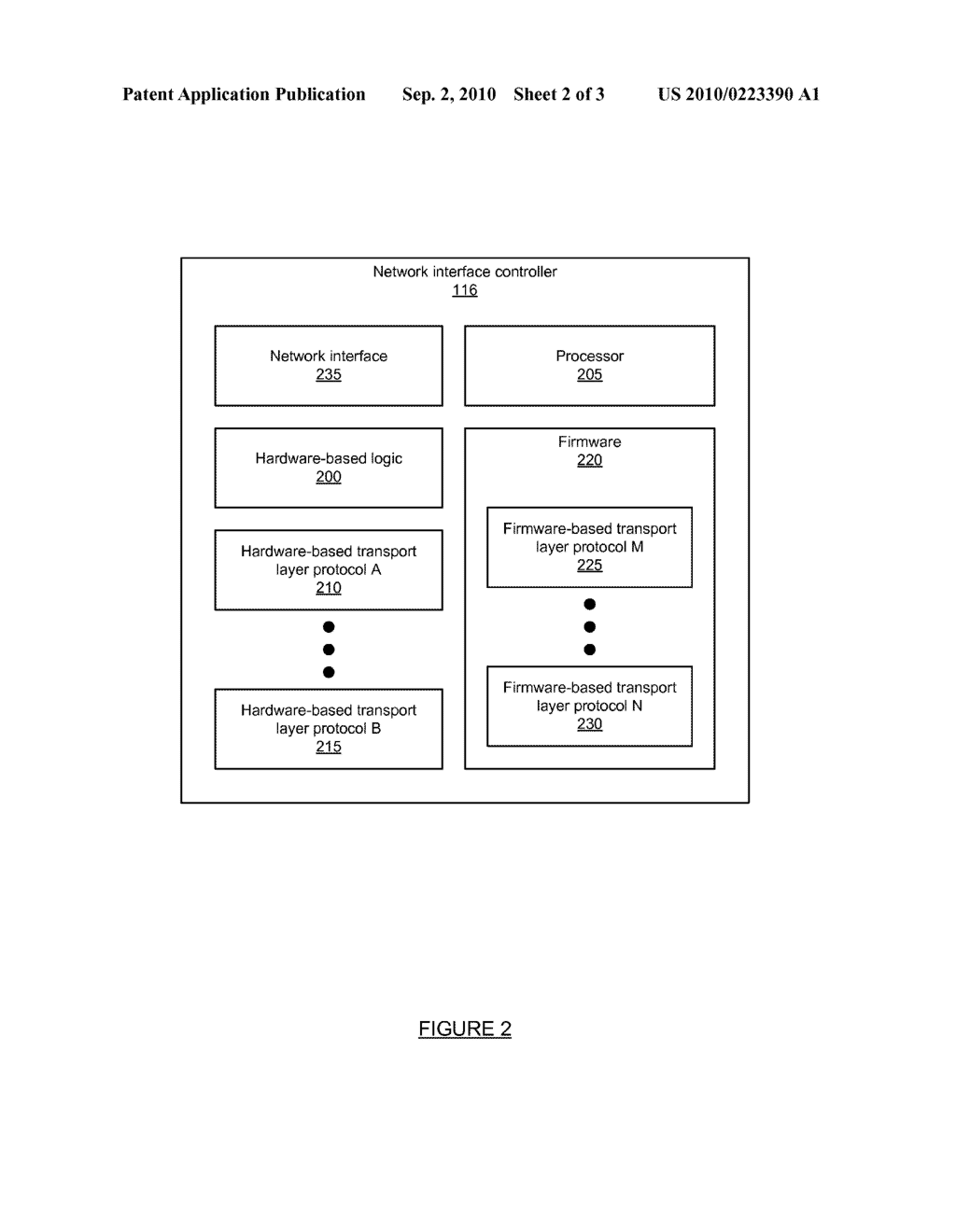 METHOD AND SYSTEM FOR OFFLOADED TRANSPORT LAYER PROTOCOL SWITCHING - diagram, schematic, and image 03
