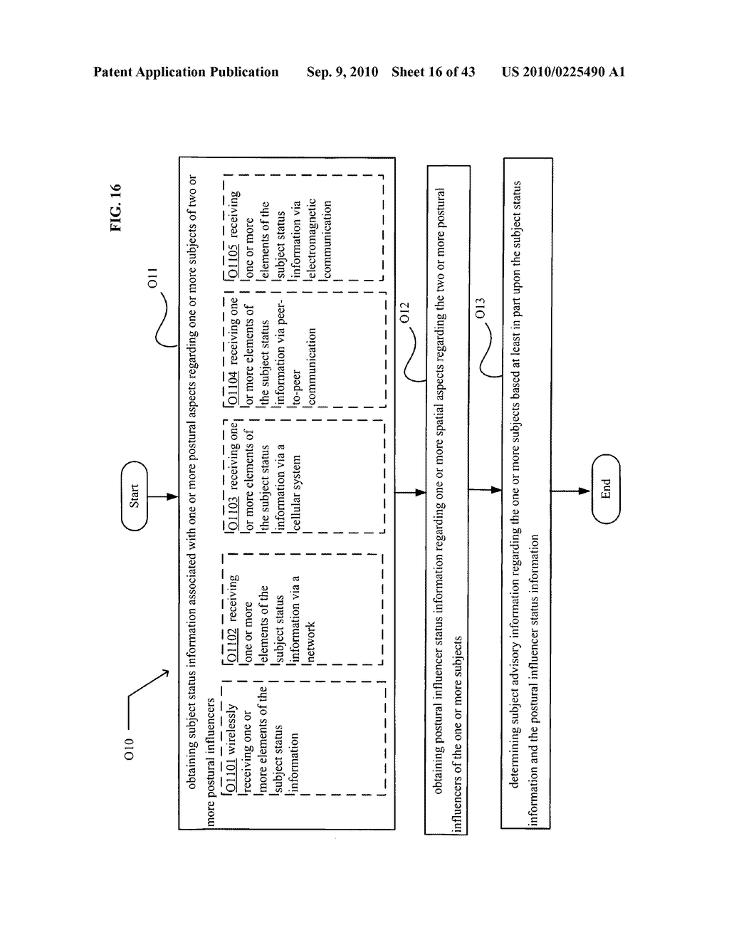POSTURAL INFORMATION SYSTEM AND METHOD INCLUDING CENTRAL DETERMINING OF SUBJECT ADVISORY INFORMATION BASED ON SUBJECT STATUS INFORMATION AND POSTURAL INFLUENCER STATUS INFORMATION - diagram, schematic, and image 17