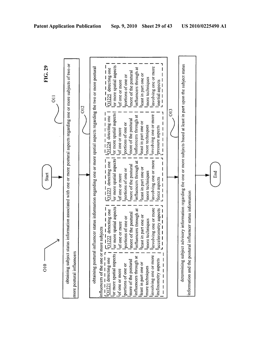 POSTURAL INFORMATION SYSTEM AND METHOD INCLUDING CENTRAL DETERMINING OF SUBJECT ADVISORY INFORMATION BASED ON SUBJECT STATUS INFORMATION AND POSTURAL INFLUENCER STATUS INFORMATION - diagram, schematic, and image 30
