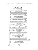 MANAGEMENT APPARATUS, MANAGEMENT METHOD, AND PROGRAM diagram and image