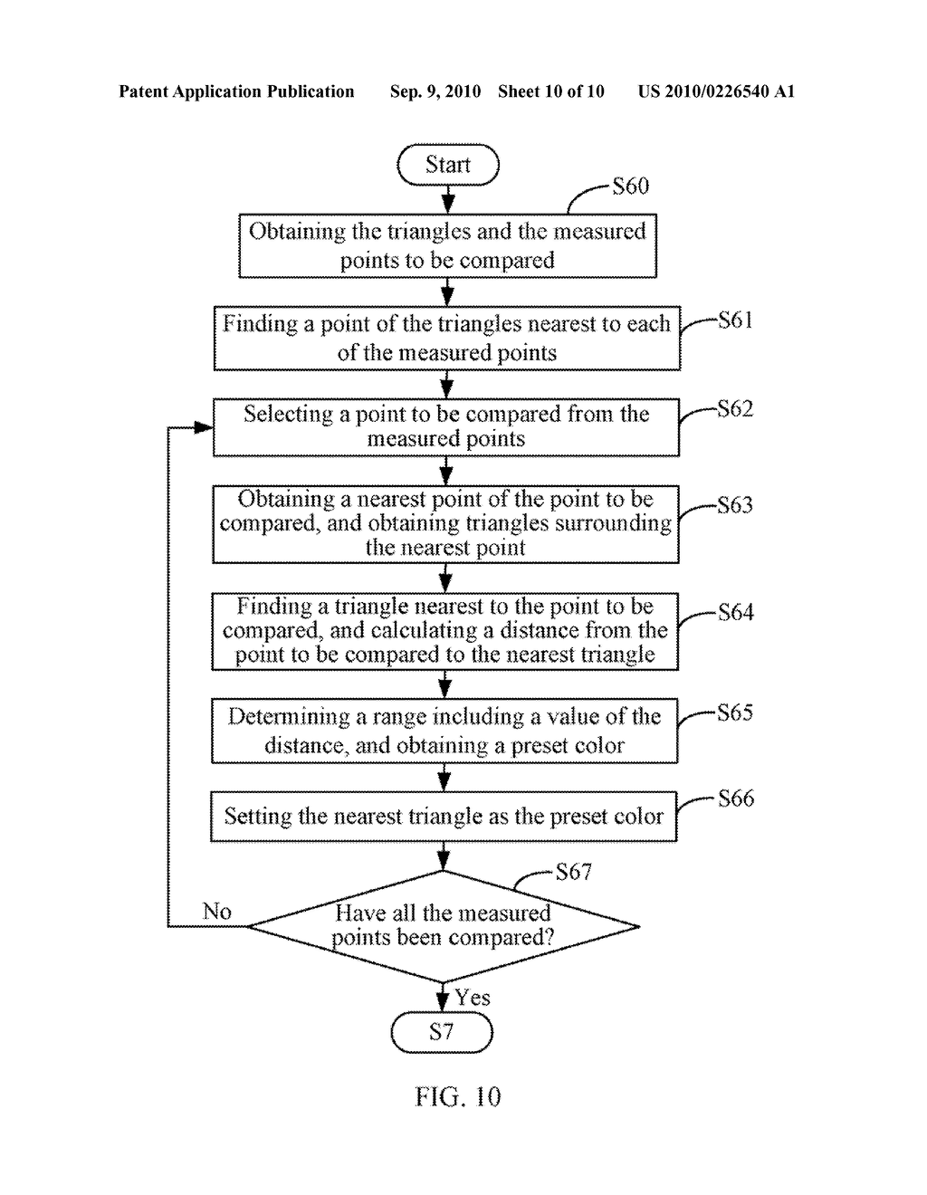 SYSTEM AND METHOD FOR MEASURING GAPS BETWEEN OBJECT PARTS - diagram, schematic, and image 11