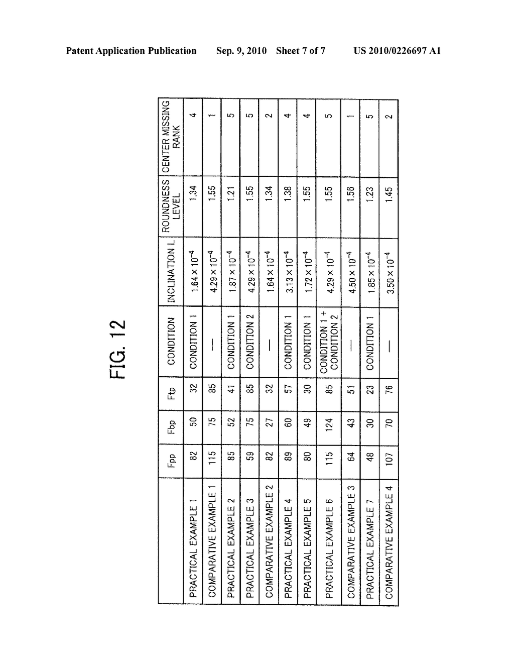 IMAGE FORMING APPARATUS AND ELECTRO PHOTOGRAPH USE TONER PRODUCING METHOD - diagram, schematic, and image 08