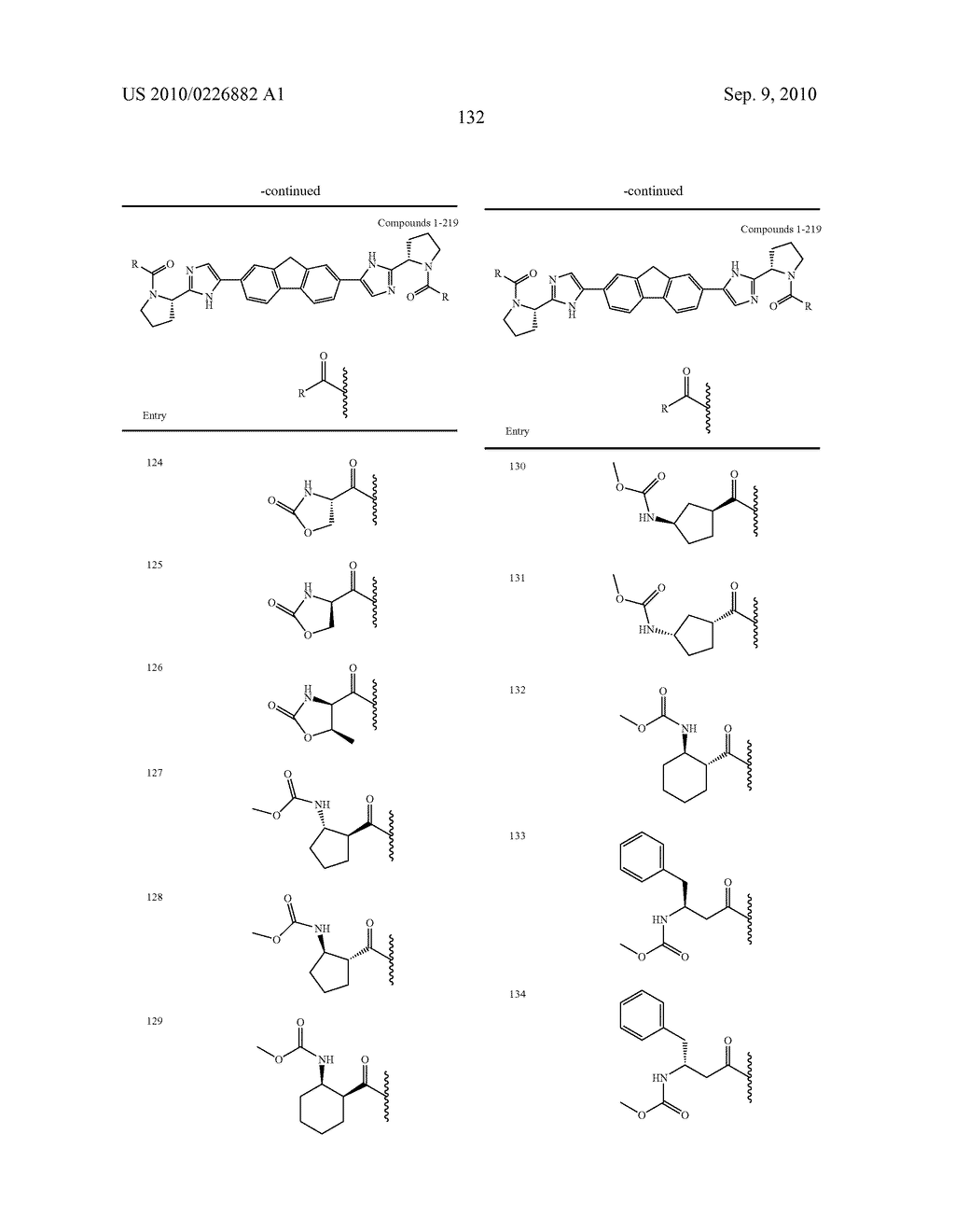LINKED DIIMIDAZOLE ANTIVIRALS - diagram, schematic, and image 133