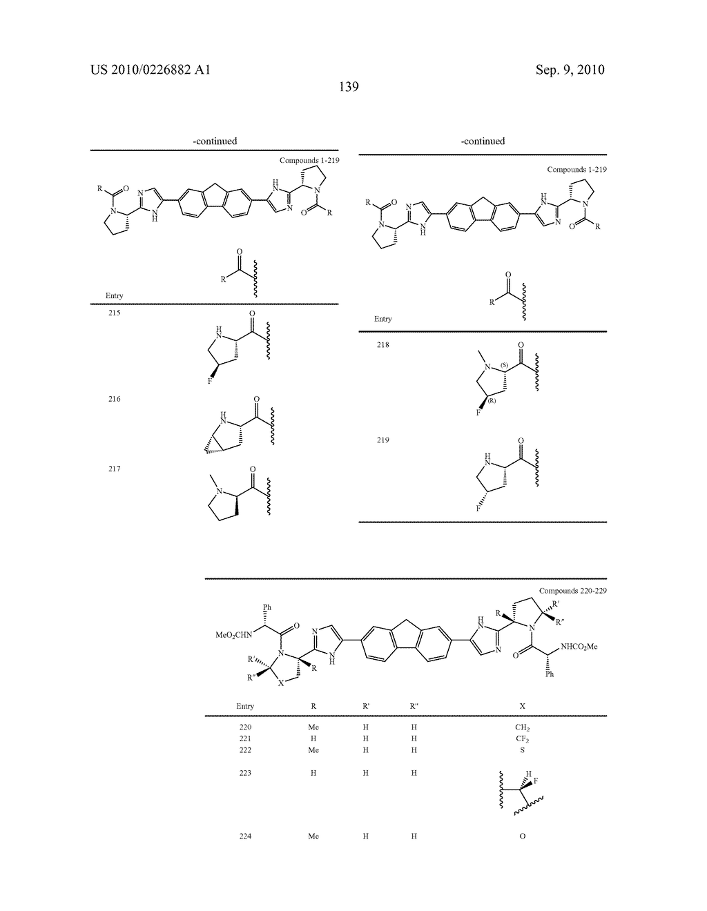 LINKED DIIMIDAZOLE ANTIVIRALS - diagram, schematic, and image 140