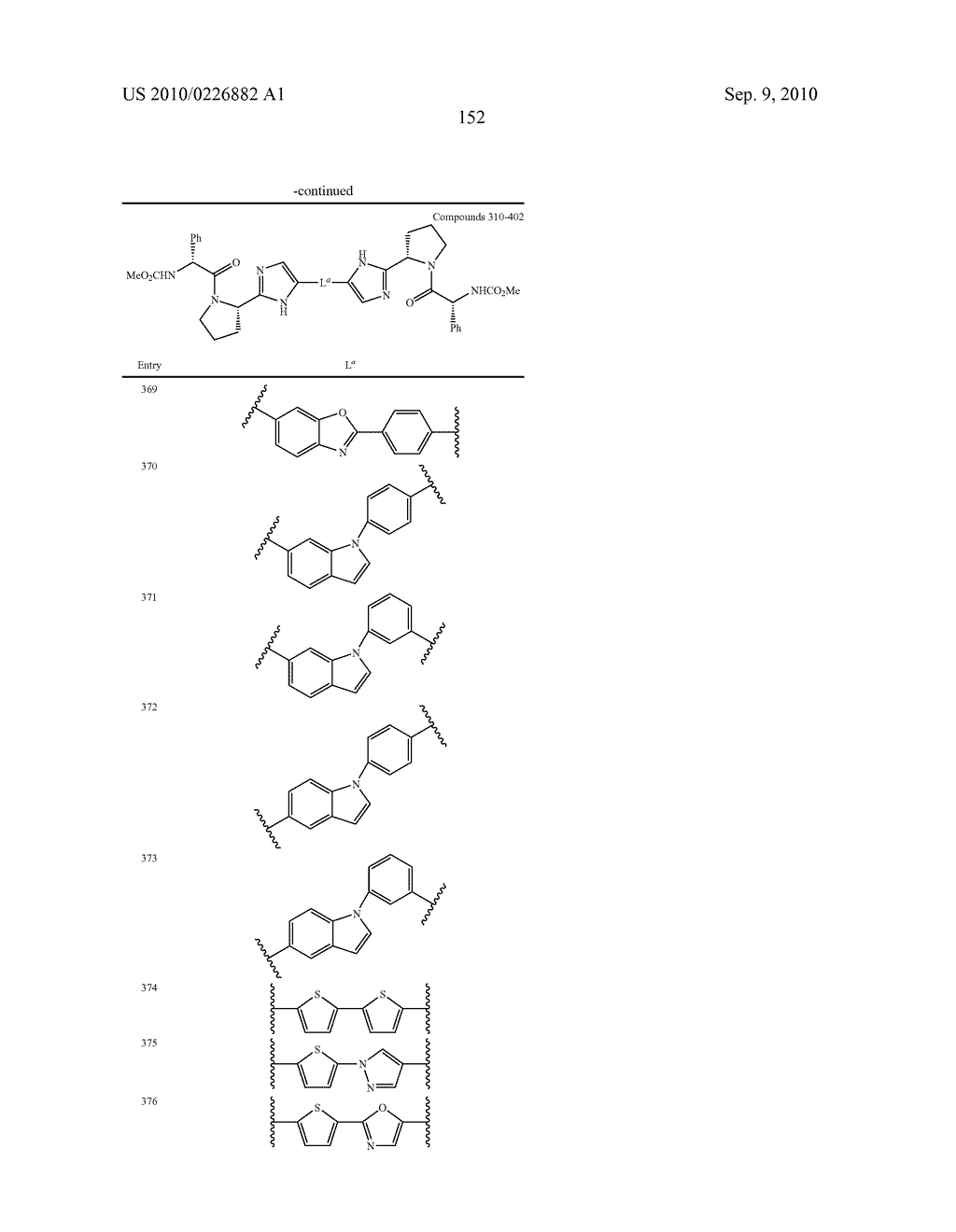 LINKED DIIMIDAZOLE ANTIVIRALS - diagram, schematic, and image 153
