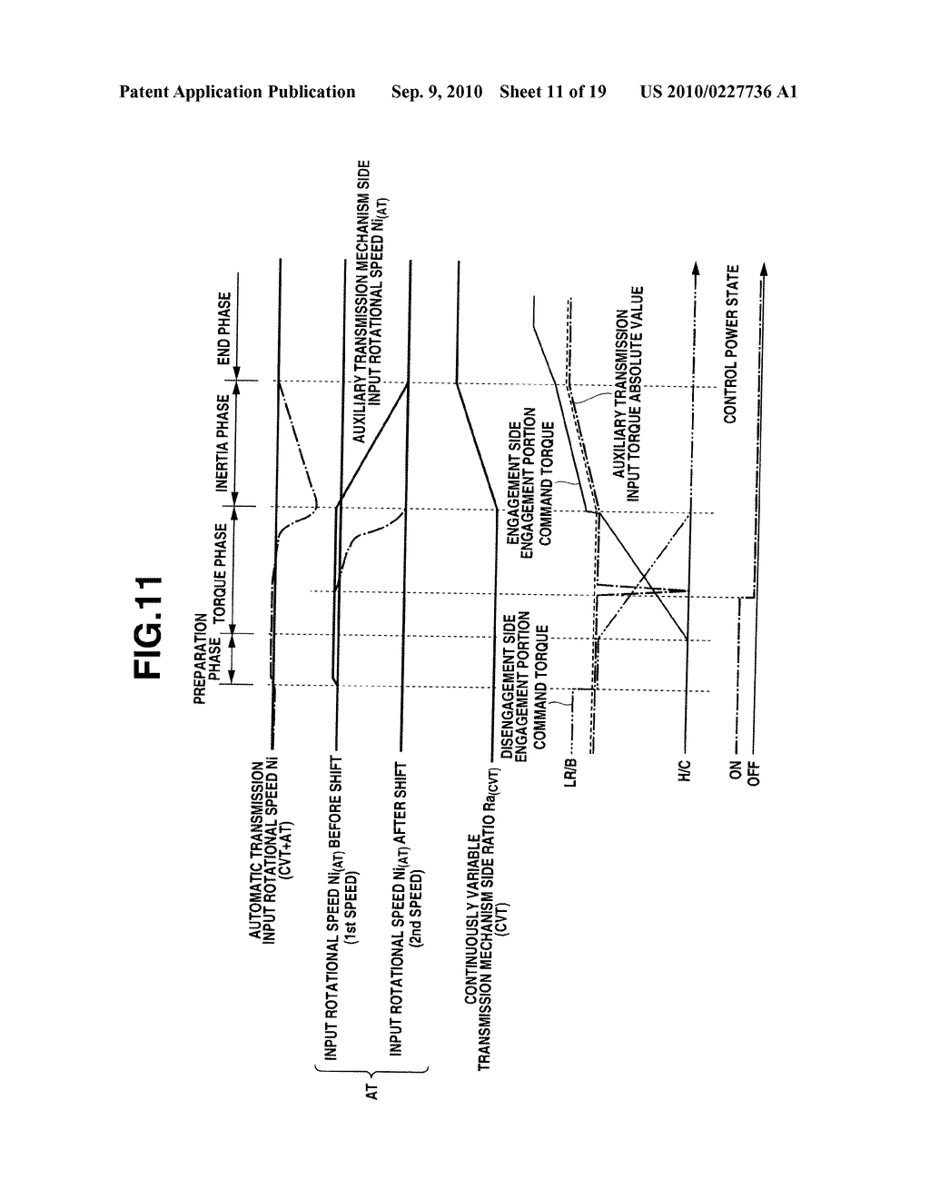 CONTROL APPARATUS AND METHOD FOR AUTOMATIC TRANSMISSION - diagram, schematic, and image 12