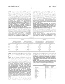 Molecules and Methods of Using Same for Treating CCR5/CCR5 Ligands Associated Diseases diagram and image