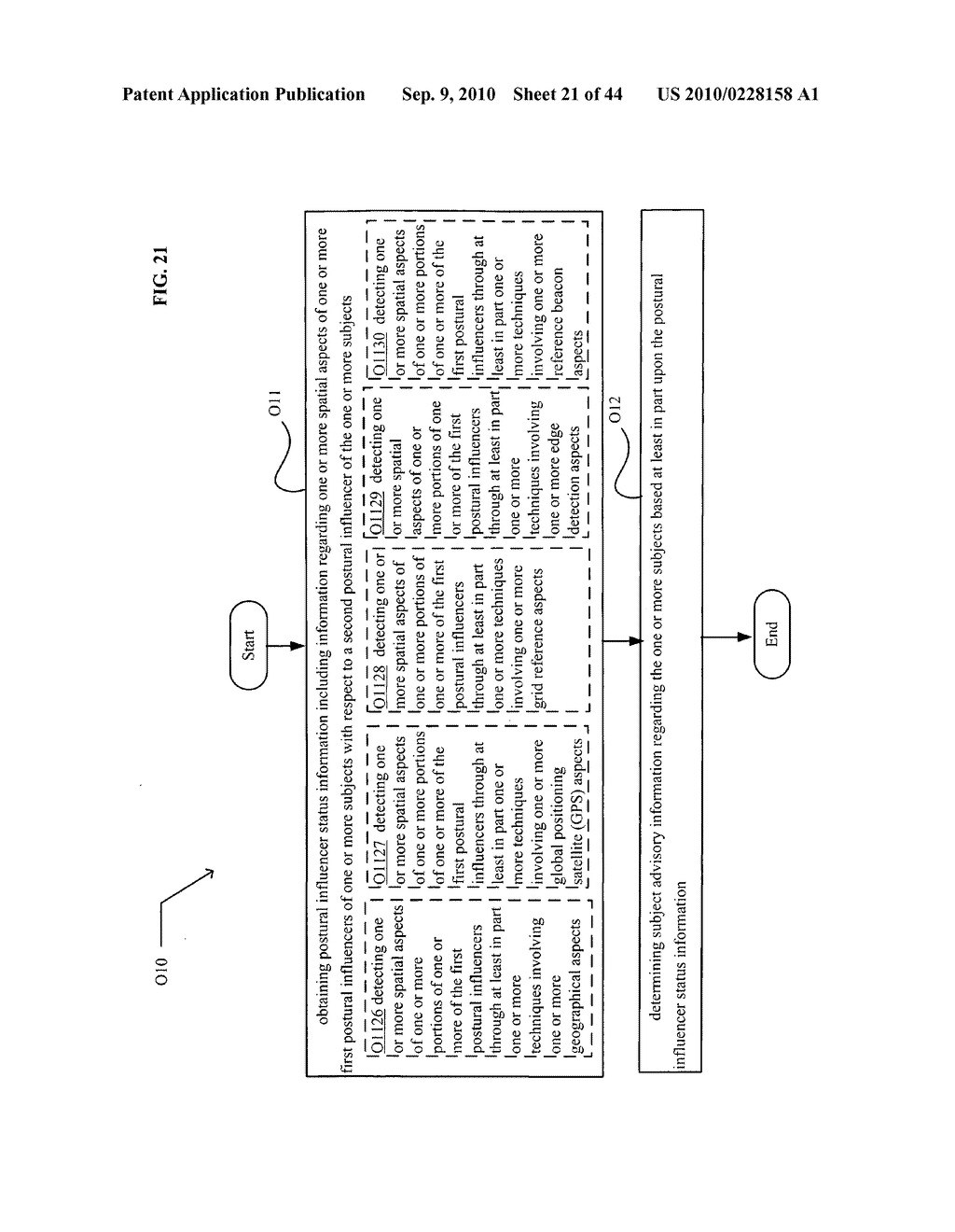 POSTURAL INFORMATION SYSTEM AND METHOD INCLUDING DEVICE LEVEL DETERMINING OF SUBJECT ADVISORY INFORMATION BASED ON SUBJECT STATUS INFORMATION AND POSTURAL INFLUENCER STATUS INFORMATION - diagram, schematic, and image 22