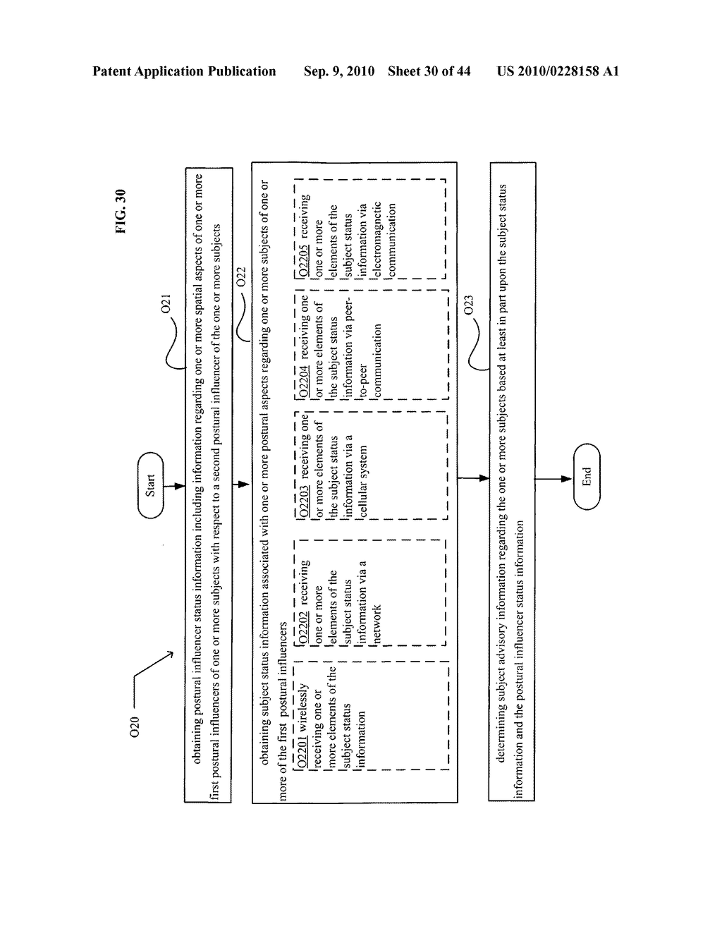 POSTURAL INFORMATION SYSTEM AND METHOD INCLUDING DEVICE LEVEL DETERMINING OF SUBJECT ADVISORY INFORMATION BASED ON SUBJECT STATUS INFORMATION AND POSTURAL INFLUENCER STATUS INFORMATION - diagram, schematic, and image 31