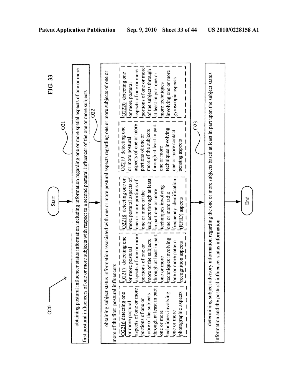 POSTURAL INFORMATION SYSTEM AND METHOD INCLUDING DEVICE LEVEL DETERMINING OF SUBJECT ADVISORY INFORMATION BASED ON SUBJECT STATUS INFORMATION AND POSTURAL INFLUENCER STATUS INFORMATION - diagram, schematic, and image 34
