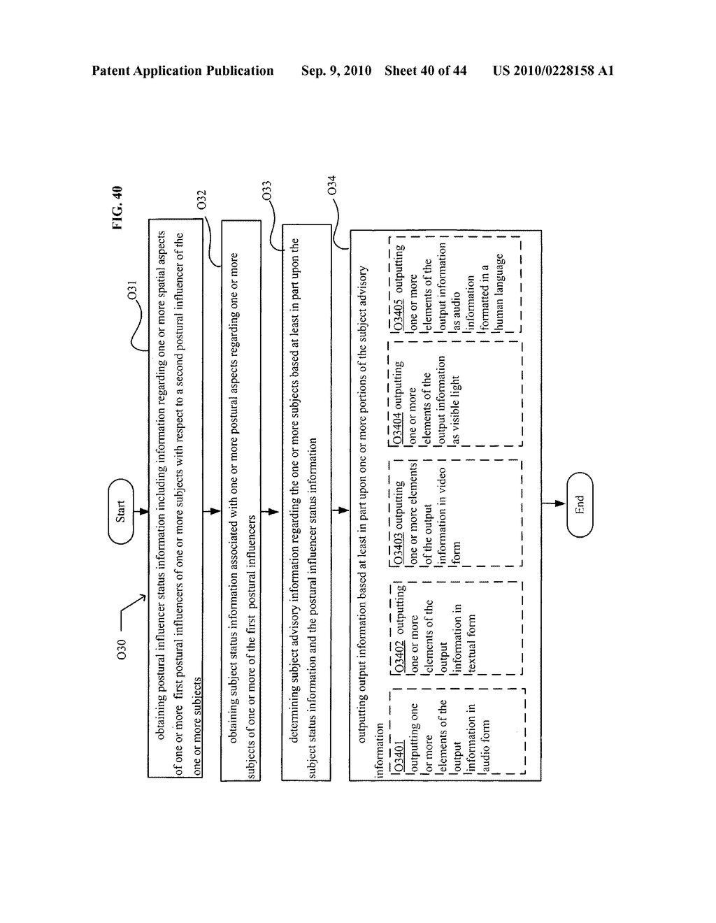 POSTURAL INFORMATION SYSTEM AND METHOD INCLUDING DEVICE LEVEL DETERMINING OF SUBJECT ADVISORY INFORMATION BASED ON SUBJECT STATUS INFORMATION AND POSTURAL INFLUENCER STATUS INFORMATION - diagram, schematic, and image 41