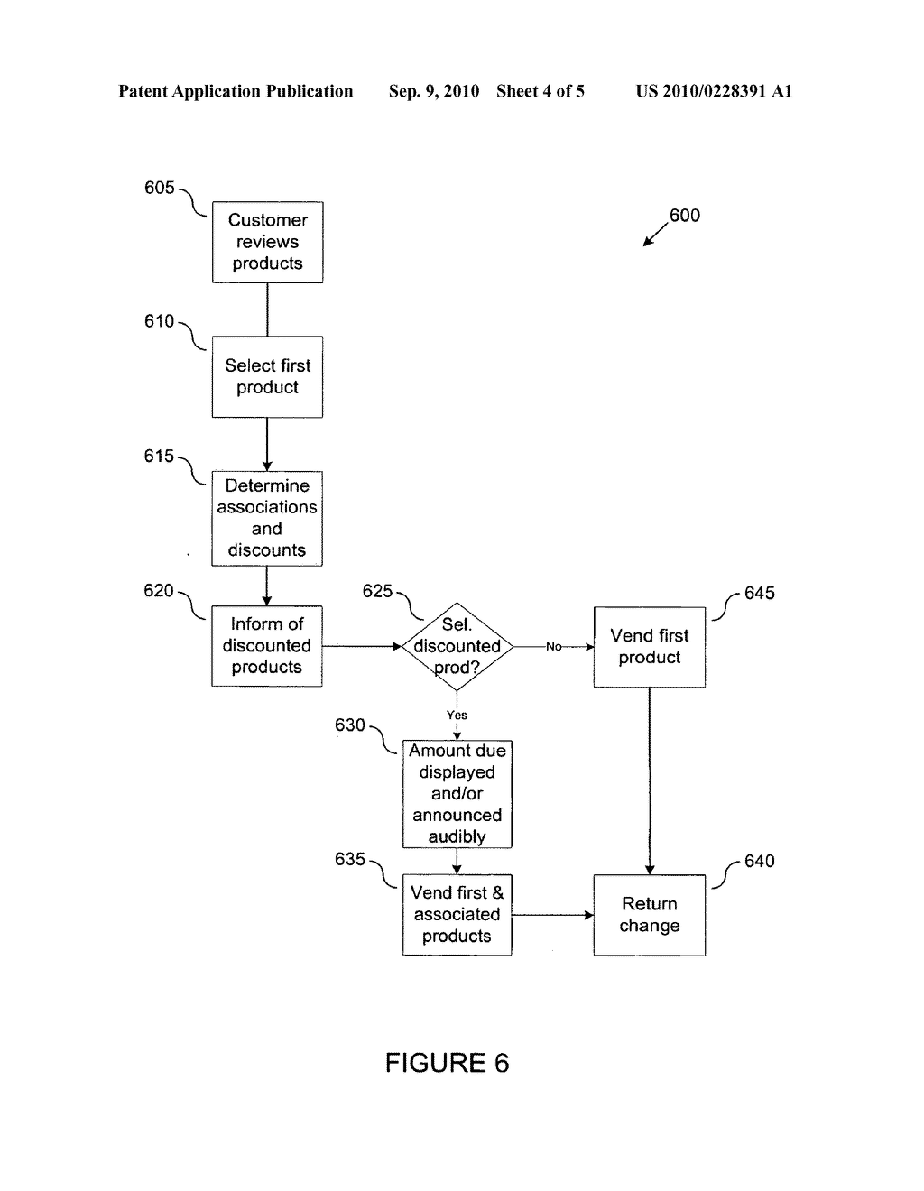 System and method for inter-machine combination discount vend - diagram, schematic, and image 05