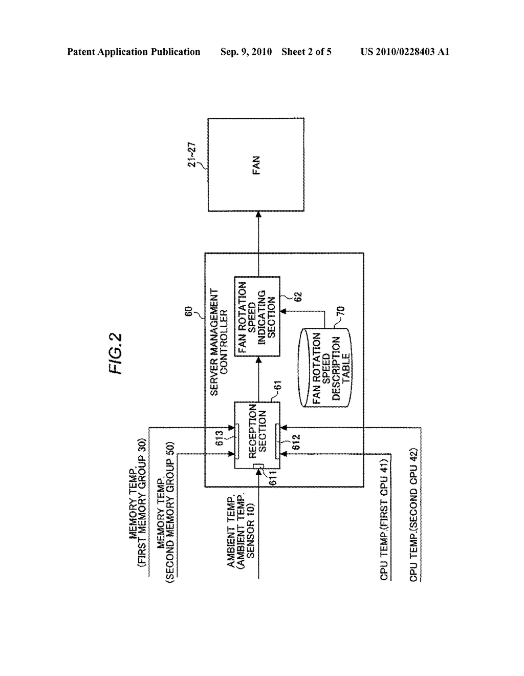 CIRCUIT FOR CONTROLLING DYNAMIC ROTATION SPEED OF FAN, METHOD OF CONTROLLING DYNAMIC ROTATION SPEED OF FAN, AND PROGRAM FOR CONTROLLING DYNAMIC ROTATION SPEED OF FAN - diagram, schematic, and image 03