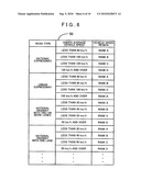 NAVIGATION SYSTEM AND ROUTE SEARCH METHOD diagram and image