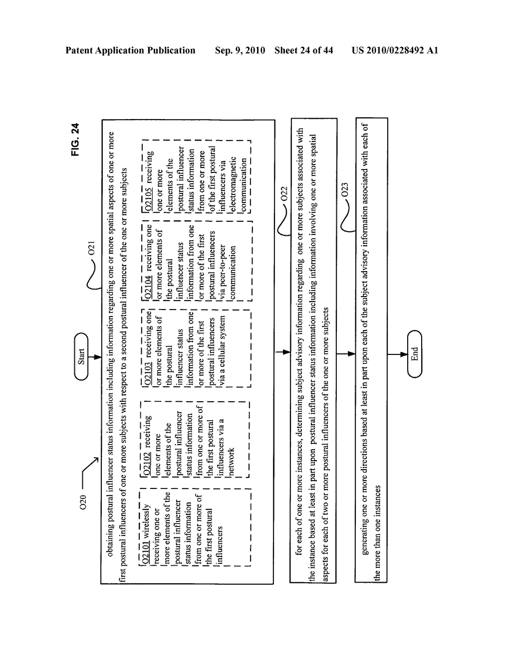 Postural information system and method including direction generation based on collection of subject advisory information - diagram, schematic, and image 25