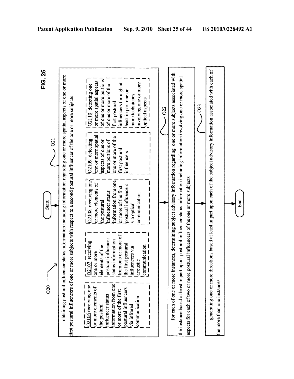 Postural information system and method including direction generation based on collection of subject advisory information - diagram, schematic, and image 26