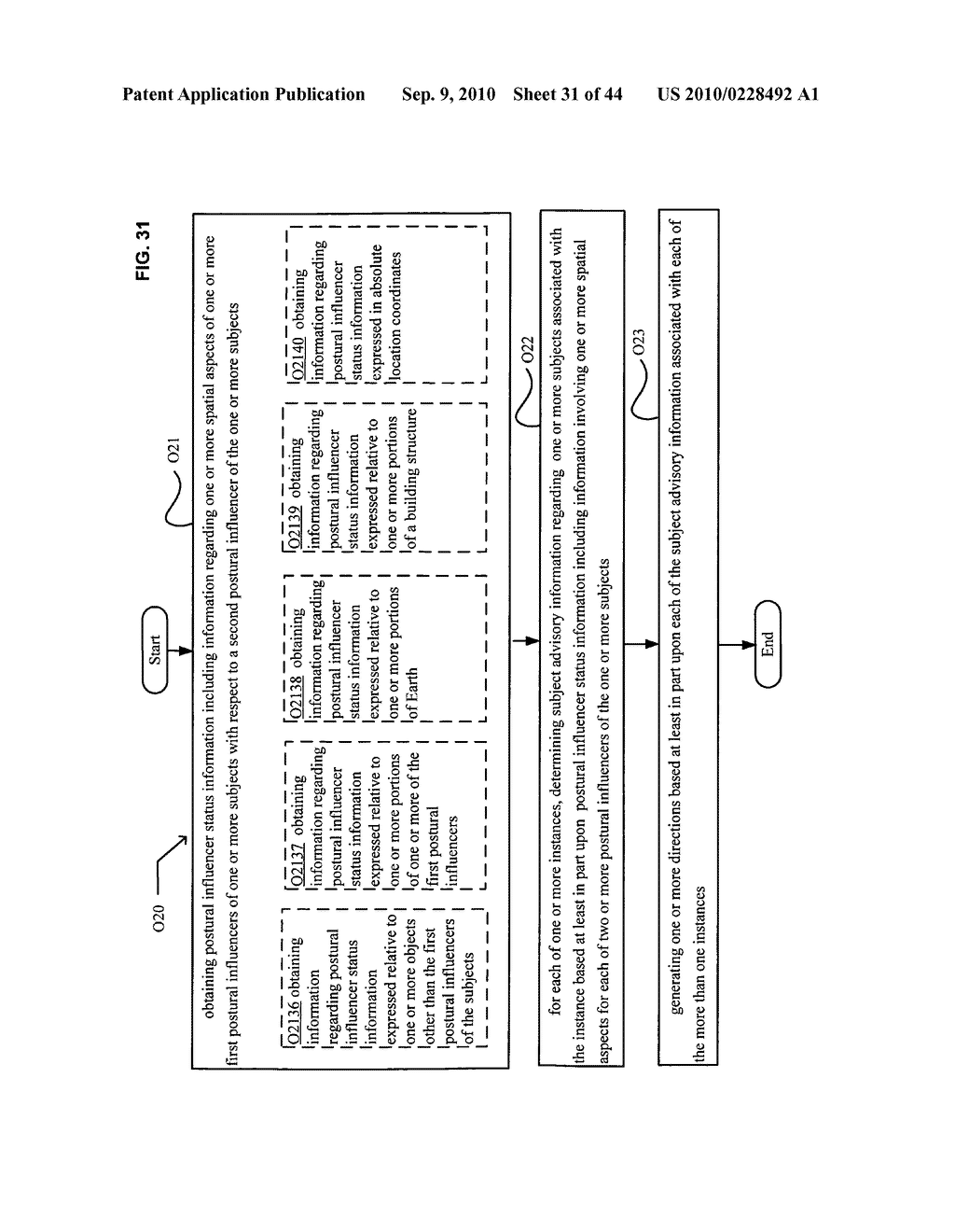 Postural information system and method including direction generation based on collection of subject advisory information - diagram, schematic, and image 32