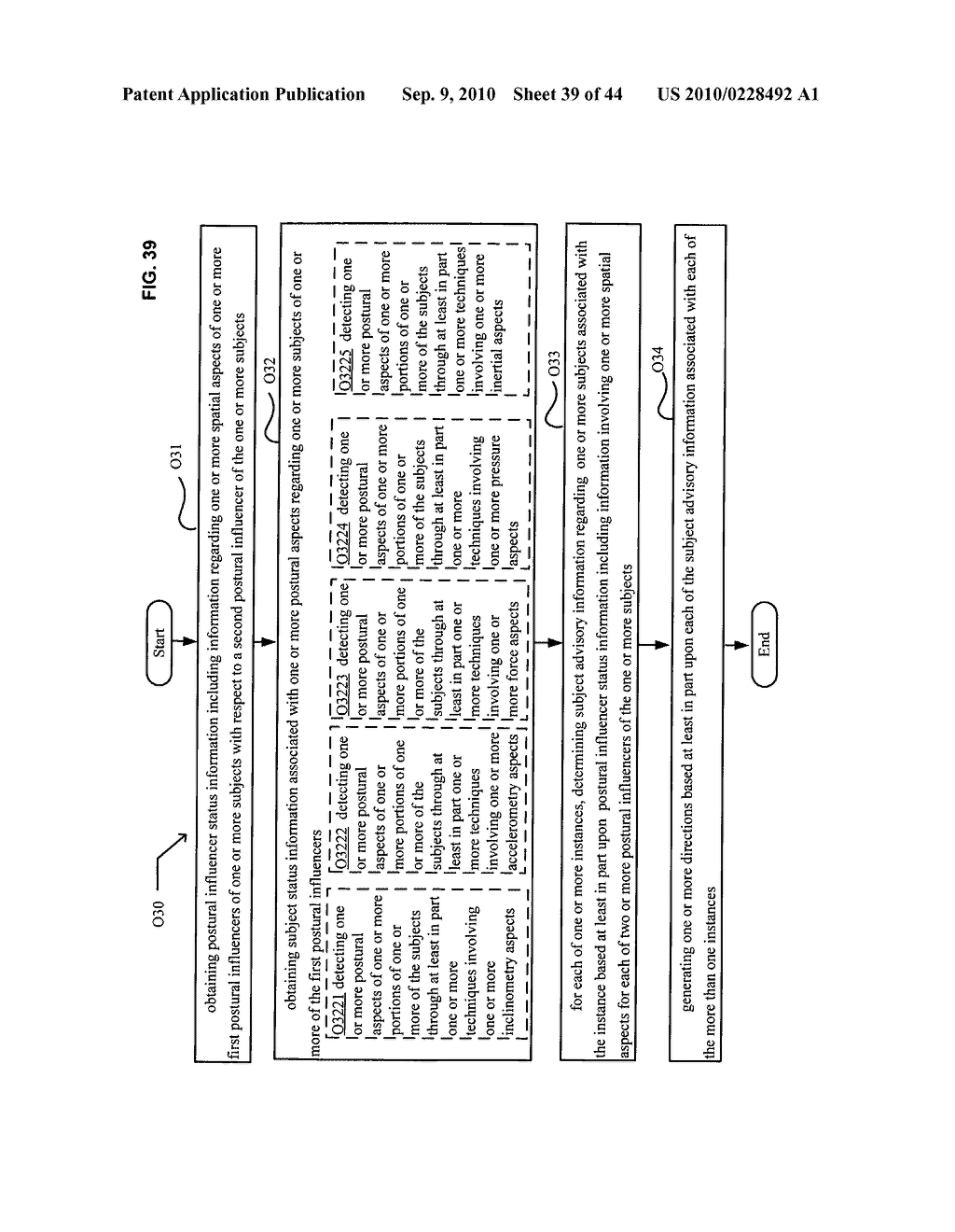 Postural information system and method including direction generation based on collection of subject advisory information - diagram, schematic, and image 40