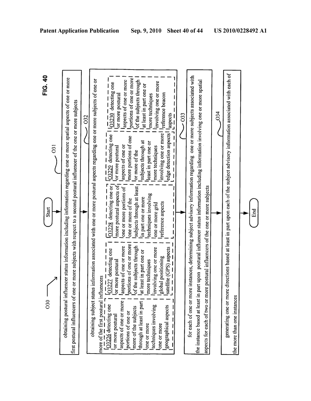 Postural information system and method including direction generation based on collection of subject advisory information - diagram, schematic, and image 41