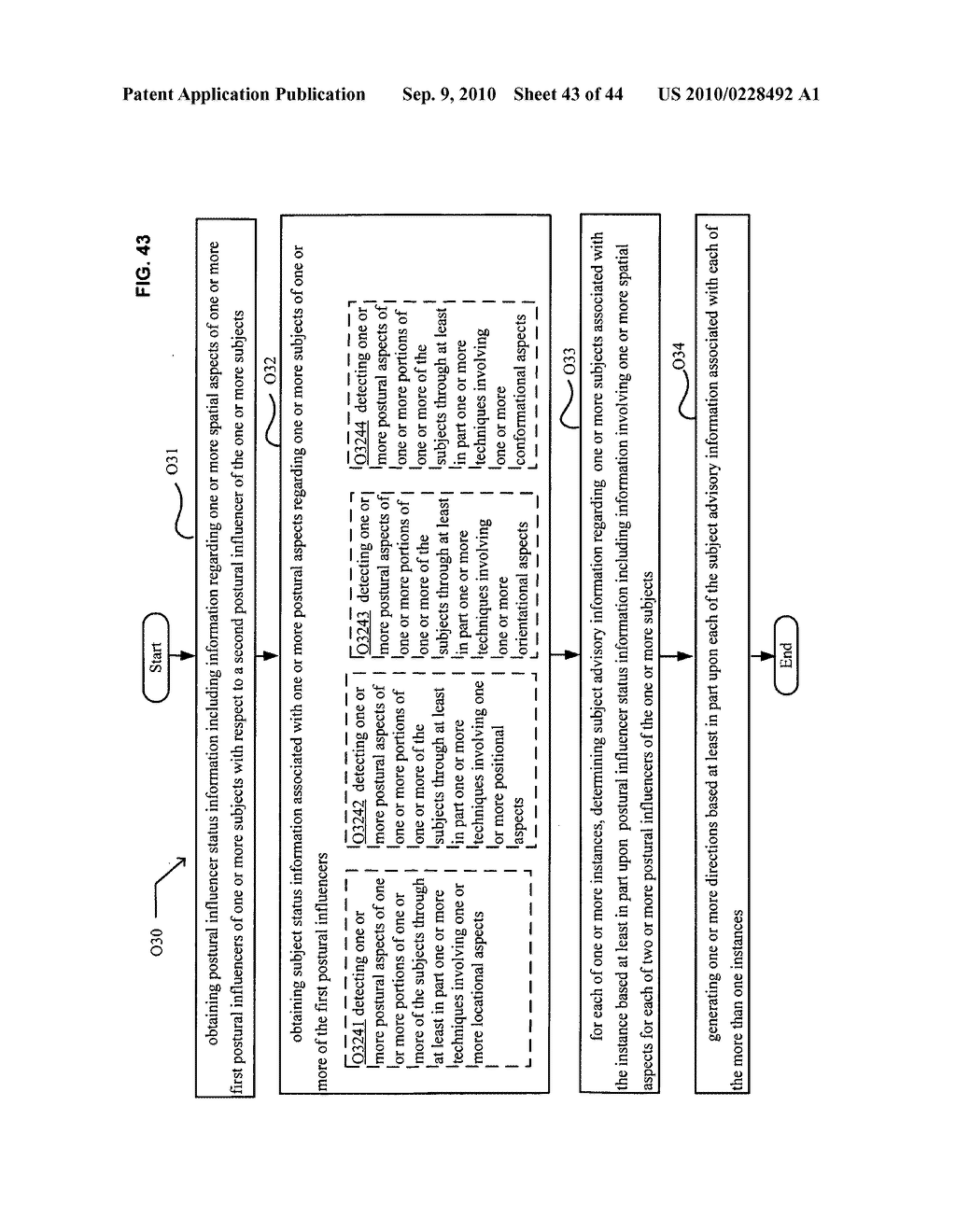 Postural information system and method including direction generation based on collection of subject advisory information - diagram, schematic, and image 44