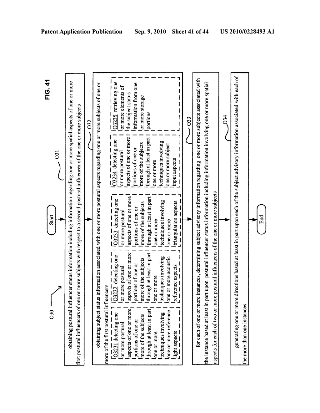 Postural information system and method including direction generation based on collection of subject advisory information - diagram, schematic, and image 42