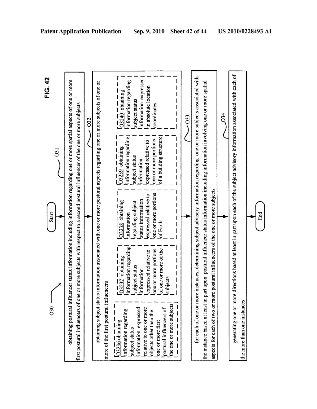 Postural information system and method including direction generation based on collection of subject advisory information - diagram, schematic, and image 43