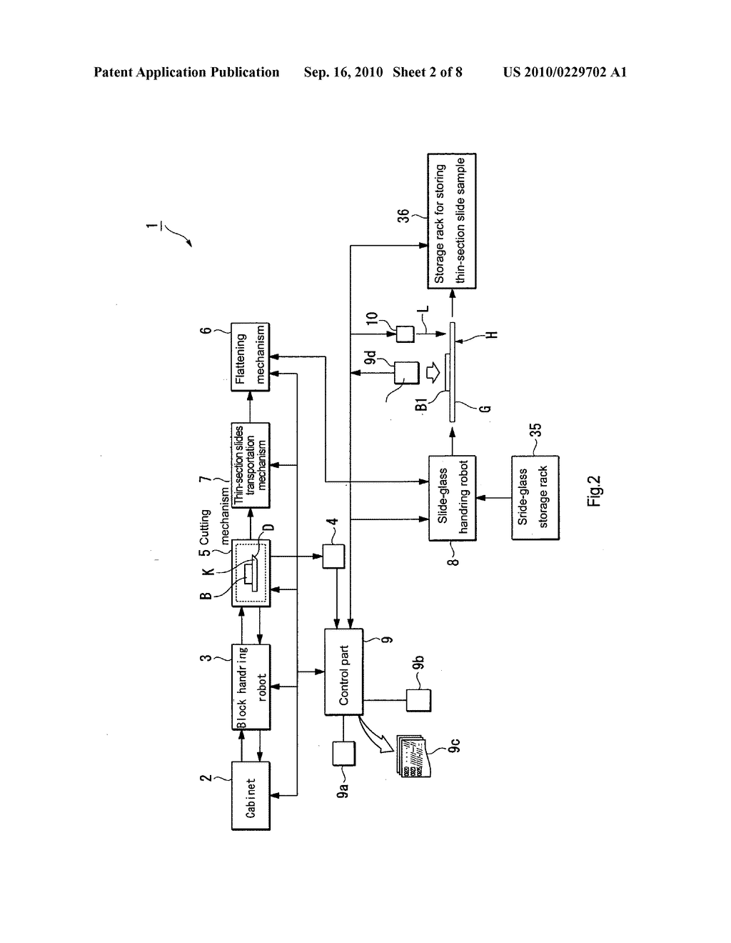 Automatic Prepared Slide Fabricating Apparatus and Automatic Prepared Slide Fabricating Method - diagram, schematic, and image 03