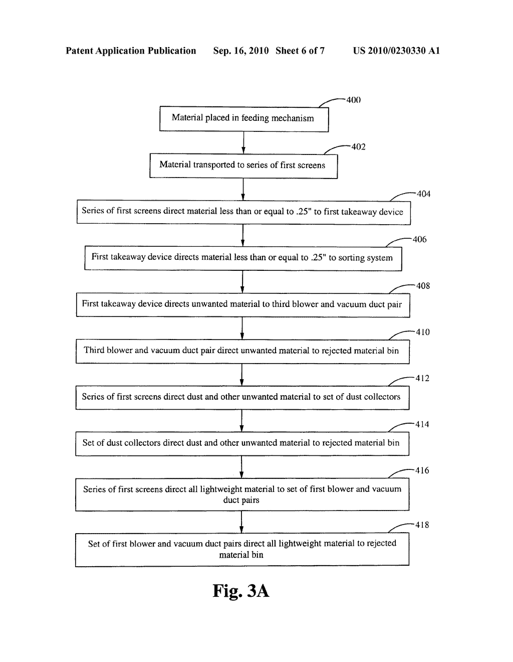 METHOD OF AND APPARATUS FOR THE PRE-PROCESSING OF SINGLE STREAM RECYCLABLE MATERIAL FOR SORTING - diagram, schematic, and image 07