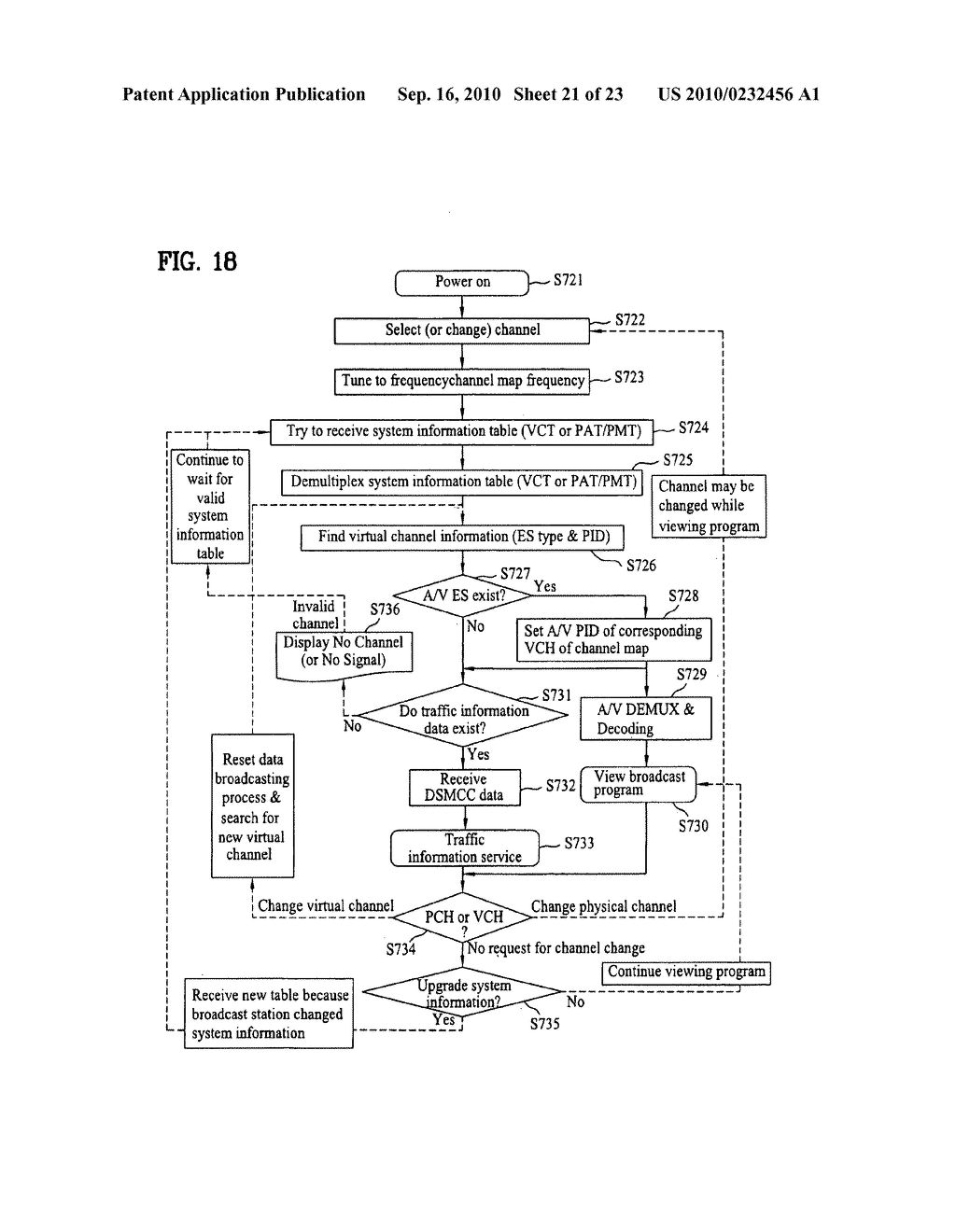 METHOD OF PROCESSING TRAFFIC INFORMATION AND DIGITAL BROADCAST SYSTEM - diagram, schematic, and image 22