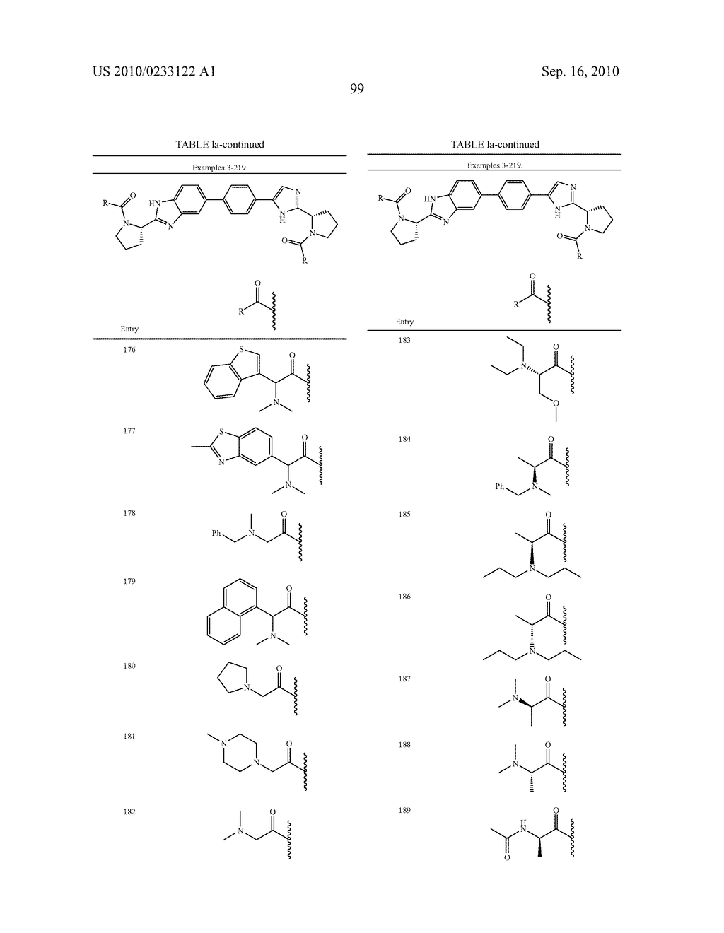 NOVEL BENZIMIDAZOLE DERIVATIVES - diagram, schematic, and image 100