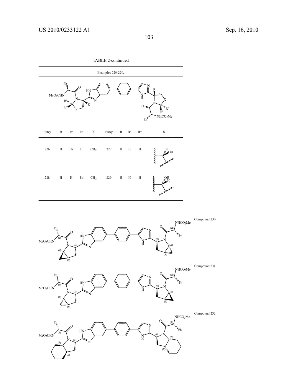 NOVEL BENZIMIDAZOLE DERIVATIVES - diagram, schematic, and image 104
