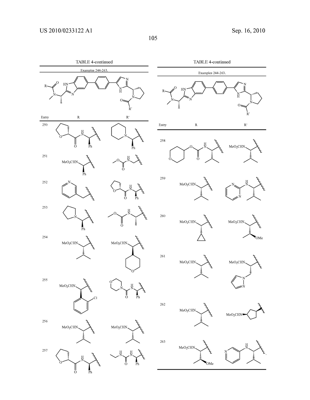 NOVEL BENZIMIDAZOLE DERIVATIVES - diagram, schematic, and image 106