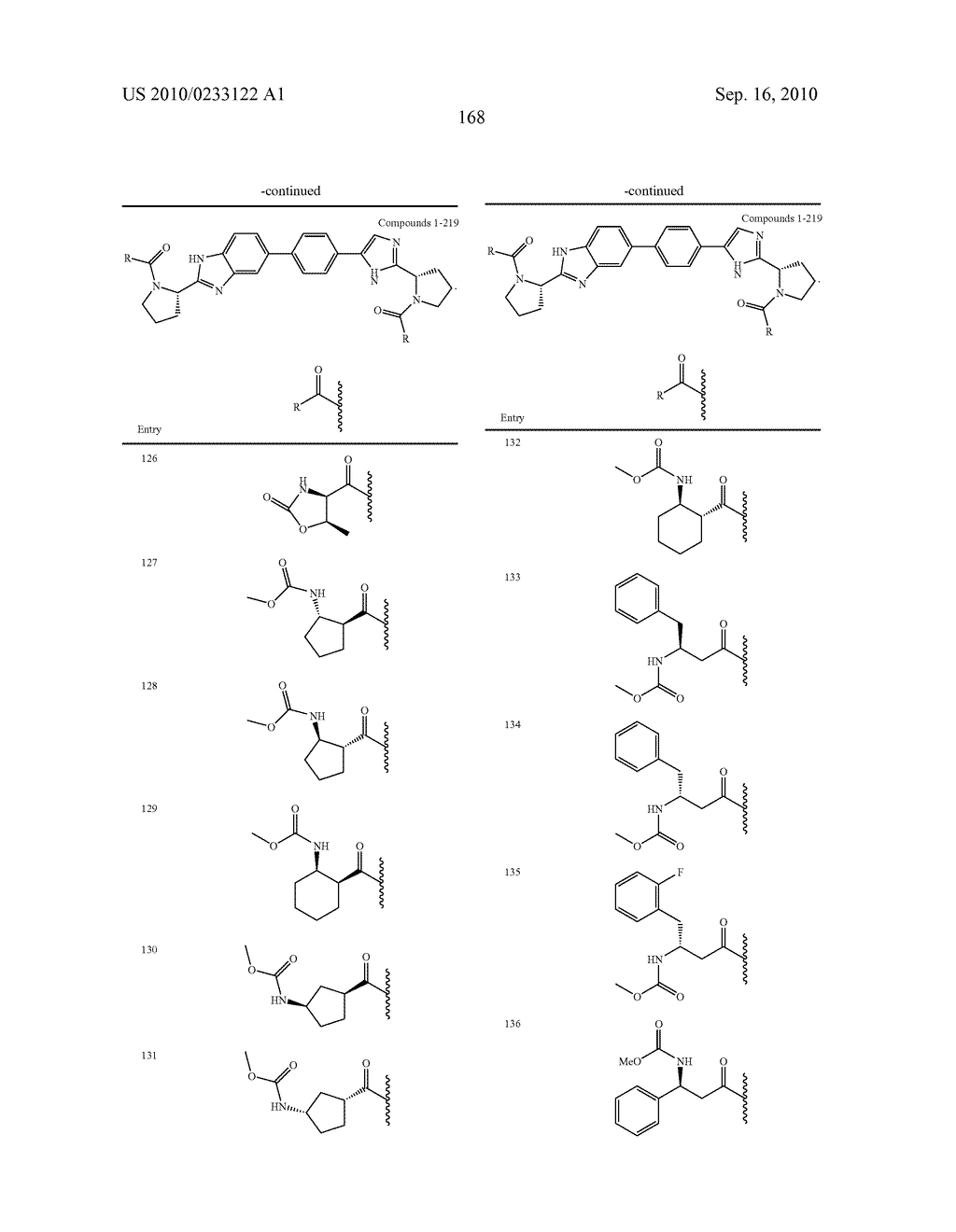 NOVEL BENZIMIDAZOLE DERIVATIVES - diagram, schematic, and image 169
