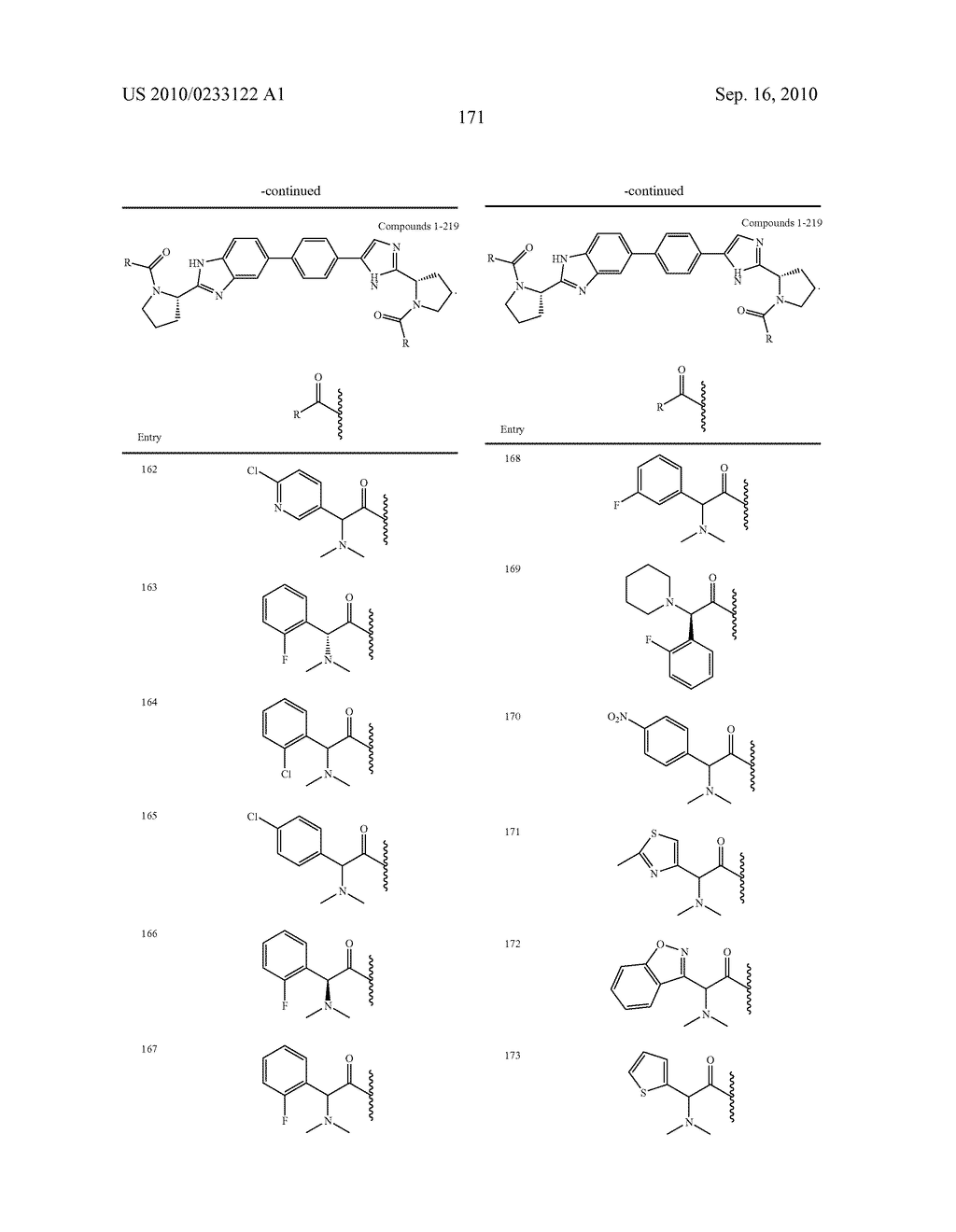 NOVEL BENZIMIDAZOLE DERIVATIVES - diagram, schematic, and image 172
