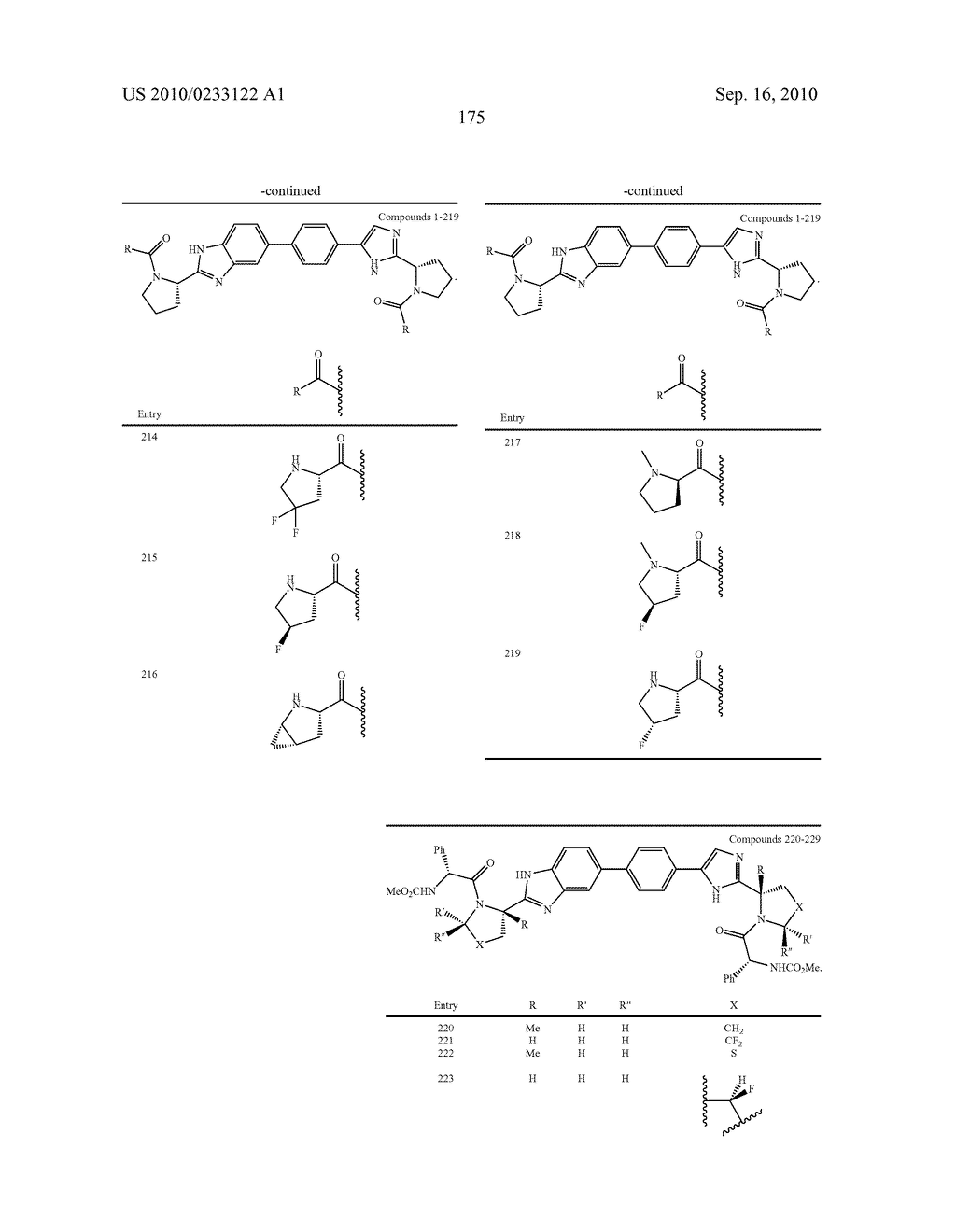 NOVEL BENZIMIDAZOLE DERIVATIVES - diagram, schematic, and image 176