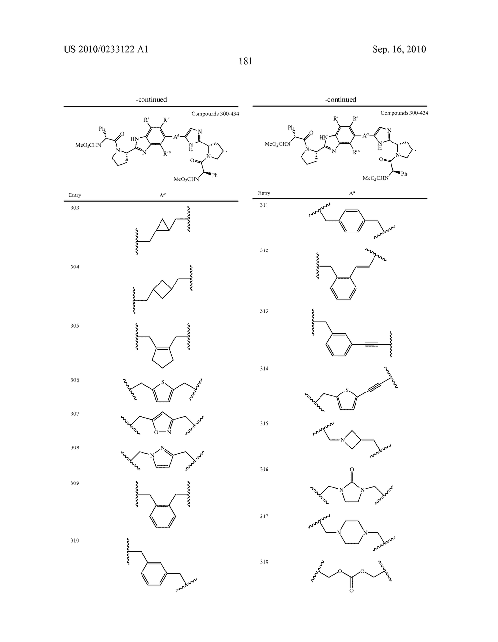NOVEL BENZIMIDAZOLE DERIVATIVES - diagram, schematic, and image 182