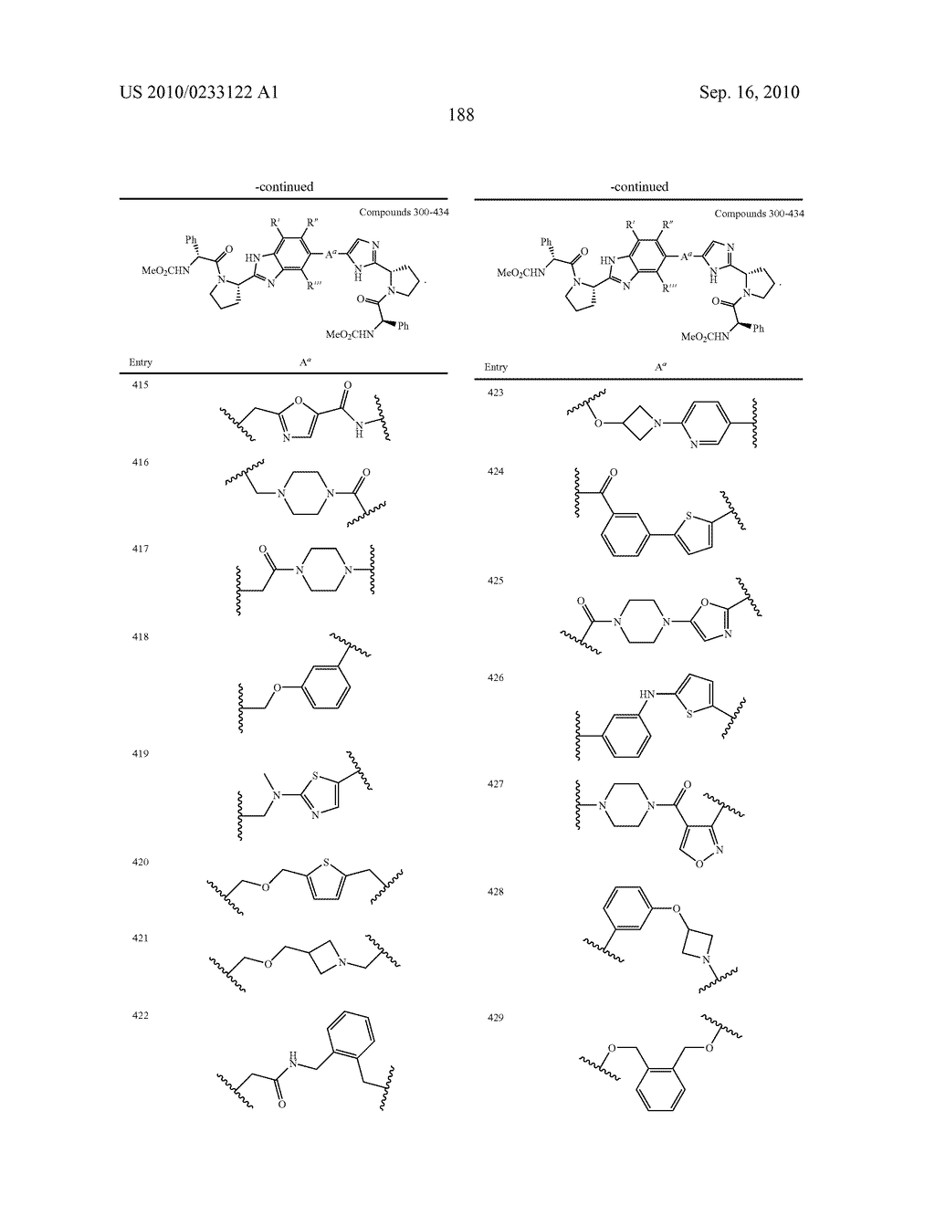 NOVEL BENZIMIDAZOLE DERIVATIVES - diagram, schematic, and image 189