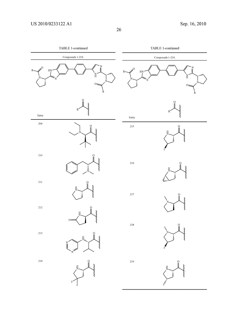 NOVEL BENZIMIDAZOLE DERIVATIVES - diagram, schematic, and image 27