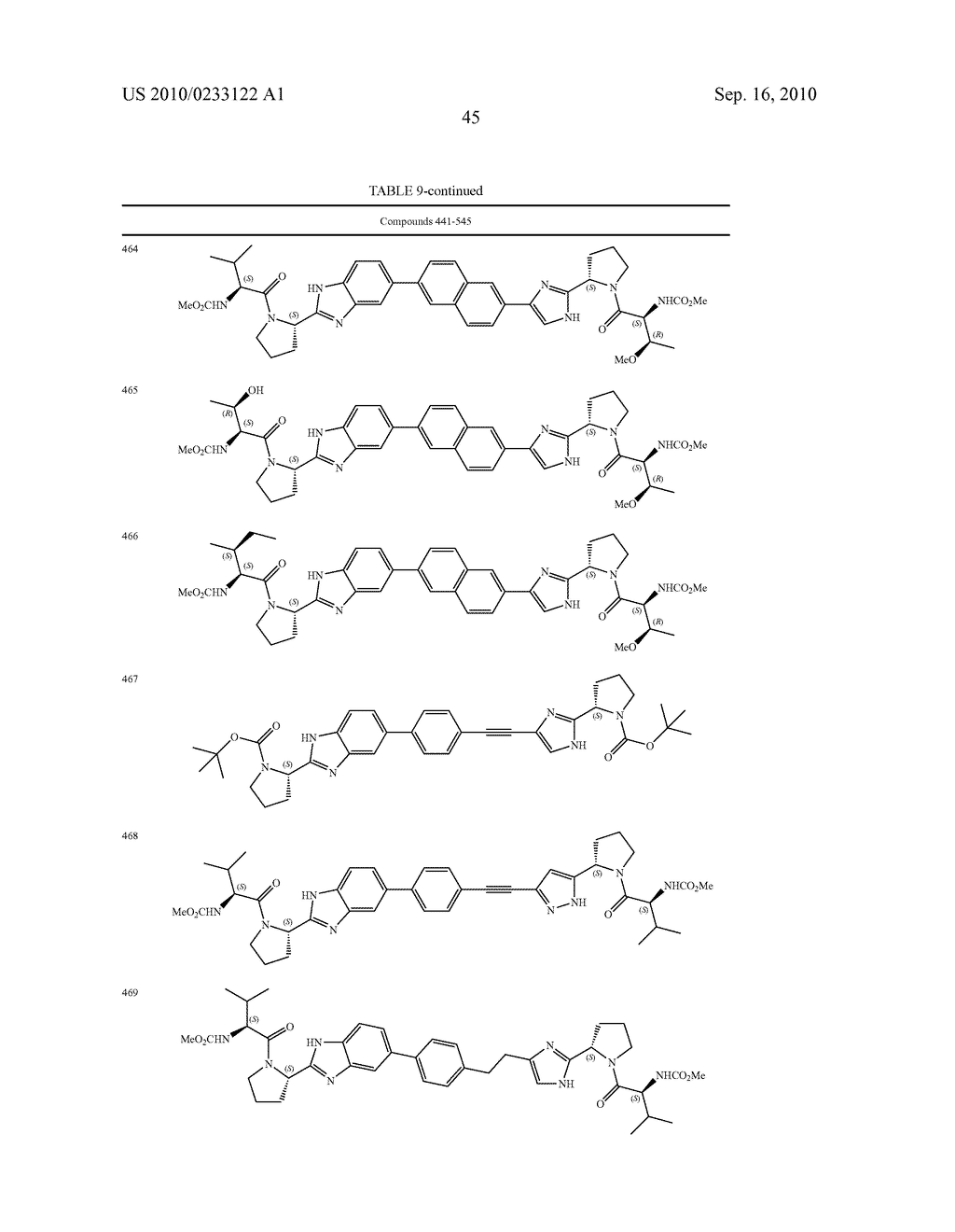 NOVEL BENZIMIDAZOLE DERIVATIVES - diagram, schematic, and image 46