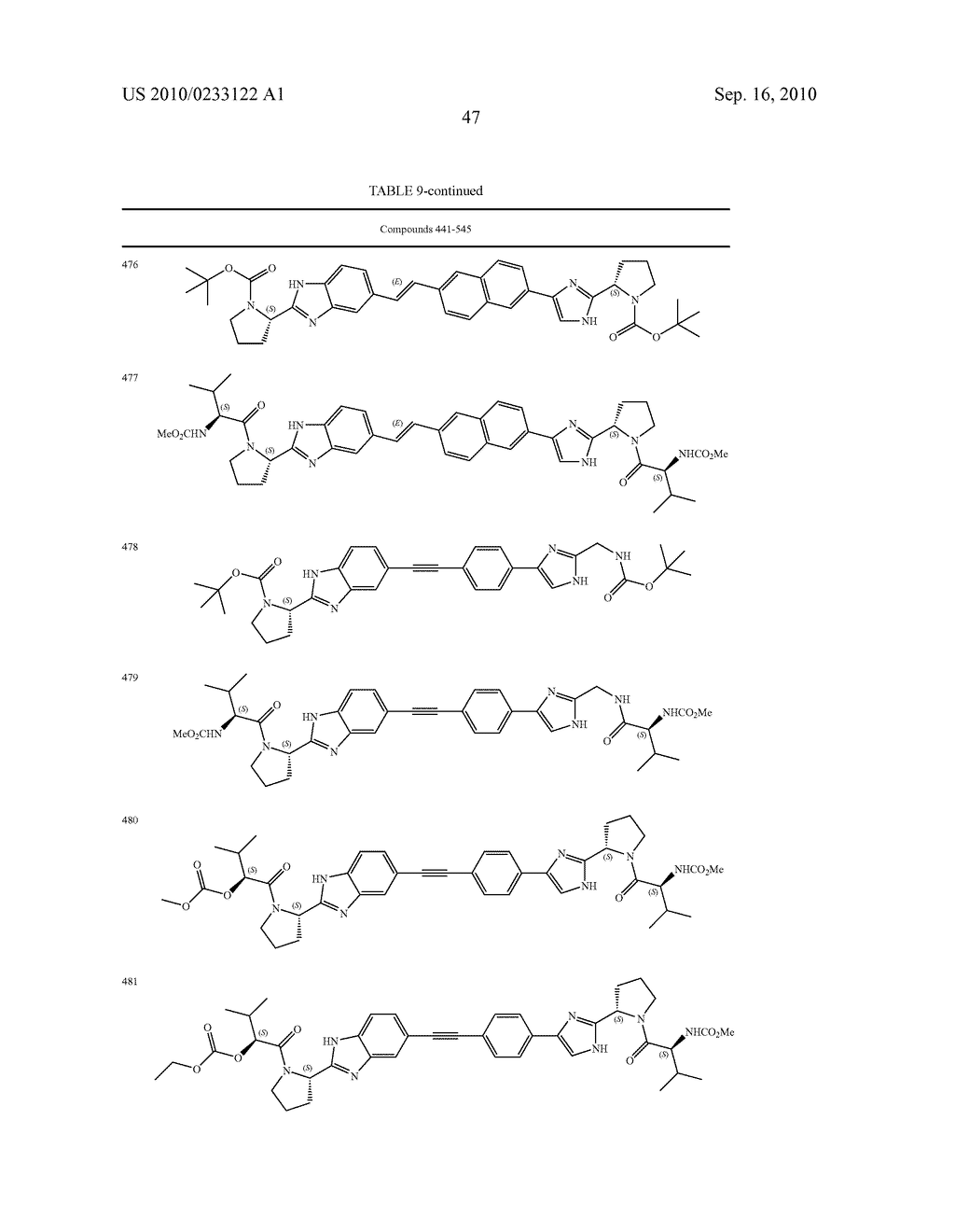 NOVEL BENZIMIDAZOLE DERIVATIVES - diagram, schematic, and image 48