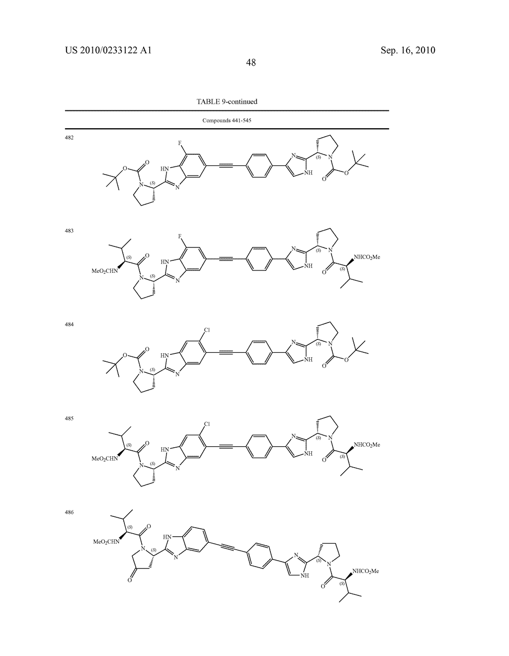 NOVEL BENZIMIDAZOLE DERIVATIVES - diagram, schematic, and image 49